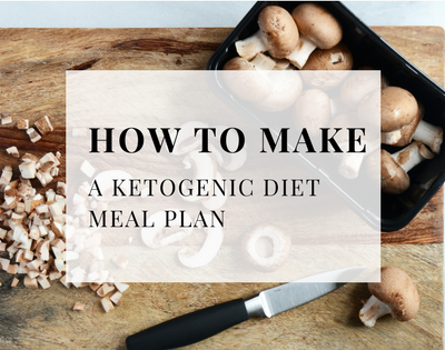 how to make a ketogenic diet meal plan with image of mushrooms
