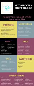 keto grocery shopping list-2