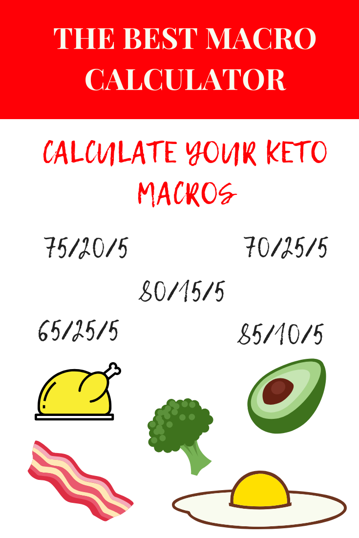 Today we're reviewing the best macro calculators and the best keto macro calculators online to help find the best one for you! #keto #macros